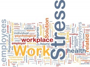 work stress workplace wordcloud
